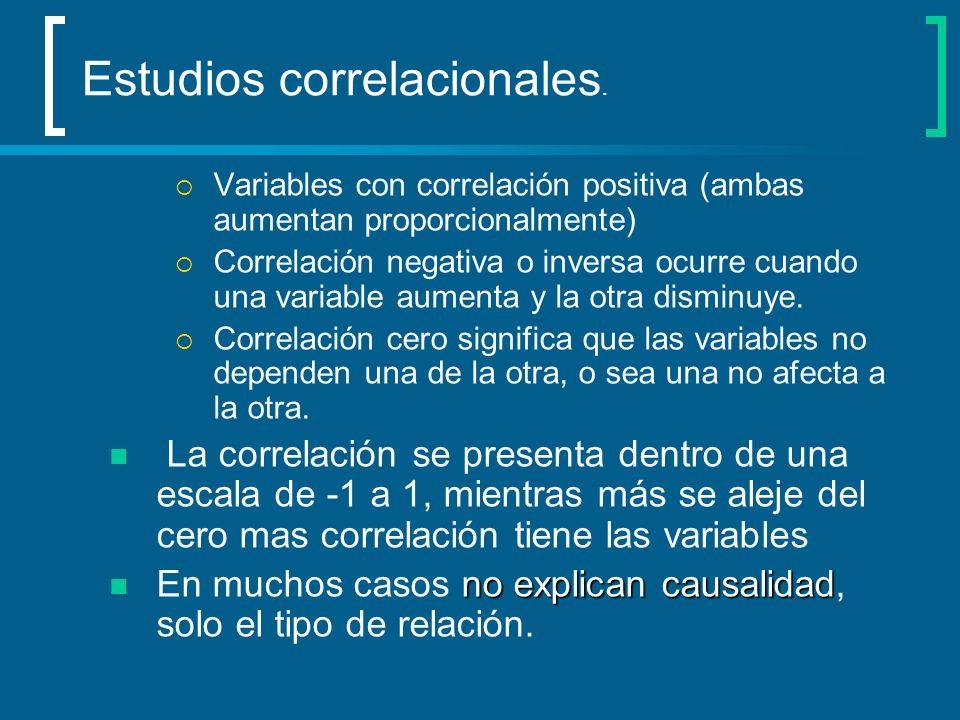 Estudios correlacionales. Variables con correlación positiva (ambas aumentan proporcionalmente) Correlación negativa o inversa ocurre cuando una varia