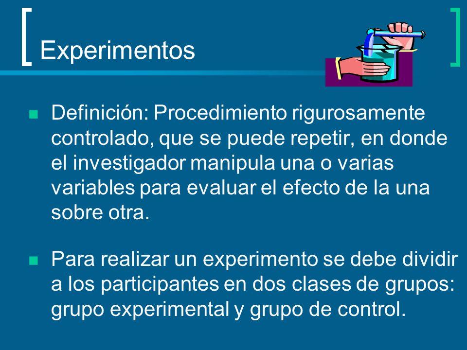 Experimentos Definición: Procedimiento rigurosamente controlado, que se puede repetir, en donde el investigador manipula una o varias variables para e