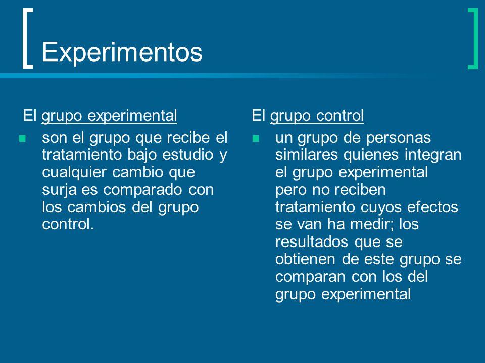 Experimentos El grupo experimental son el grupo que recibe el tratamiento bajo estudio y cualquier cambio que surja es comparado con los cambios del g