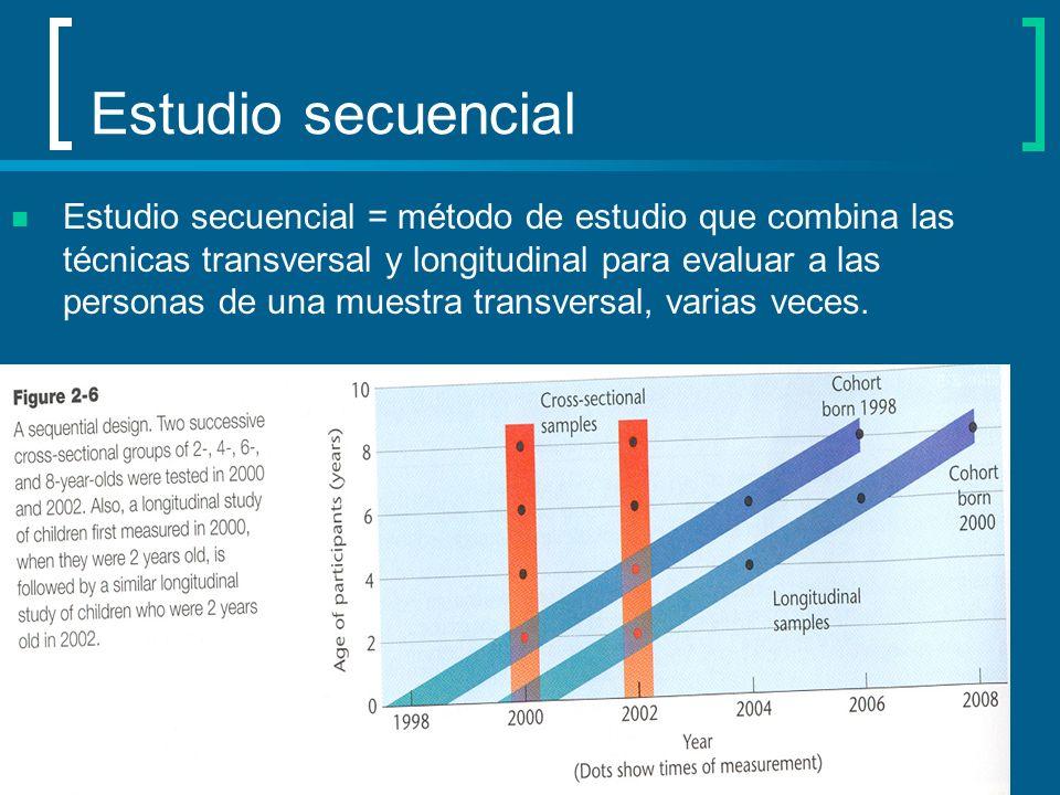 Estudio secuencial Estudio secuencial = método de estudio que combina las técnicas transversal y longitudinal para evaluar a las personas de una muest