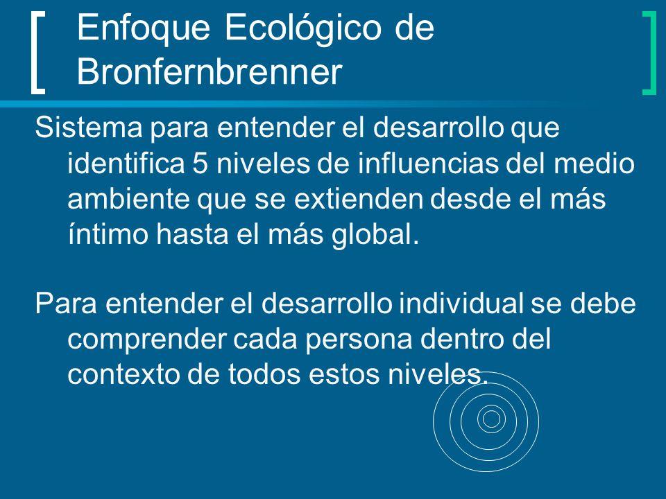 Enfoque Ecológico de Bronfernbrenner Sistema para entender el desarrollo que identifica 5 niveles de influencias del medio ambiente que se extienden d