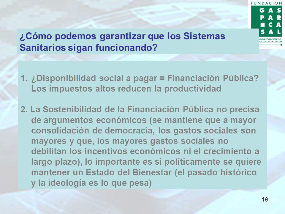 19 1.¿Disponibilidad social a pagar = Financiación Pública? Los impuestos altos reducen la productividad 2. La Sostenibilidad de la Financiación Públi