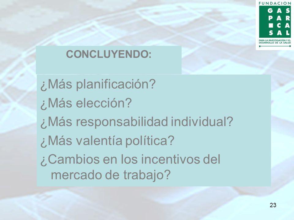 23 ¿Más planificación? ¿Más elección? ¿Más responsabilidad individual? ¿Más valentía política? ¿Cambios en los incentivos del mercado de trabajo? CONC