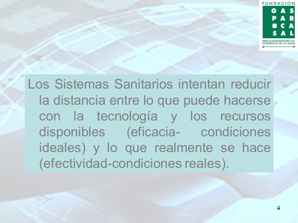 4 Los Sistemas Sanitarios intentan reducir la distancia entre lo que puede hacerse con la tecnología y los recursos disponibles (eficacia- condiciones