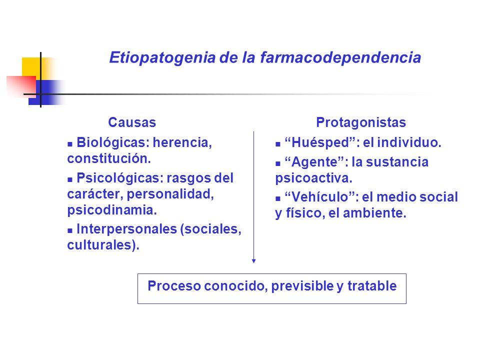 Etiopatogenia de la farmacodependencia Causas Biológicas: herencia, constitución. Psicológicas: rasgos del carácter, personalidad, psicodinamia. Inter