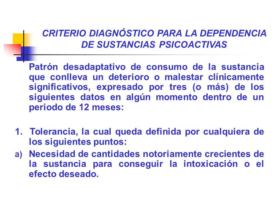 CRITERIO DIAGNÓSTICO PARA LA DEPENDENCIA DE SUSTANCIAS PSICOACTIVAS Patrón desadaptativo de consumo de la sustancia que conlleva un deterioro o malest