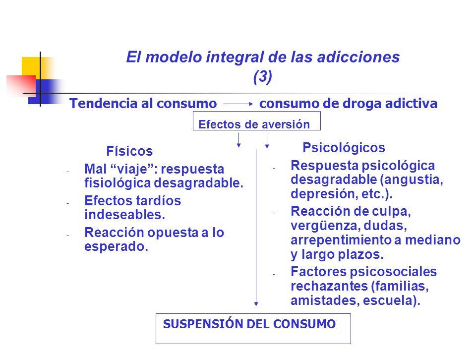El modelo integral de las adicciones (3) Físicos - Mal viaje: respuesta fisiológica desagradable. - Efectos tardíos indeseables. - Reacción opuesta a