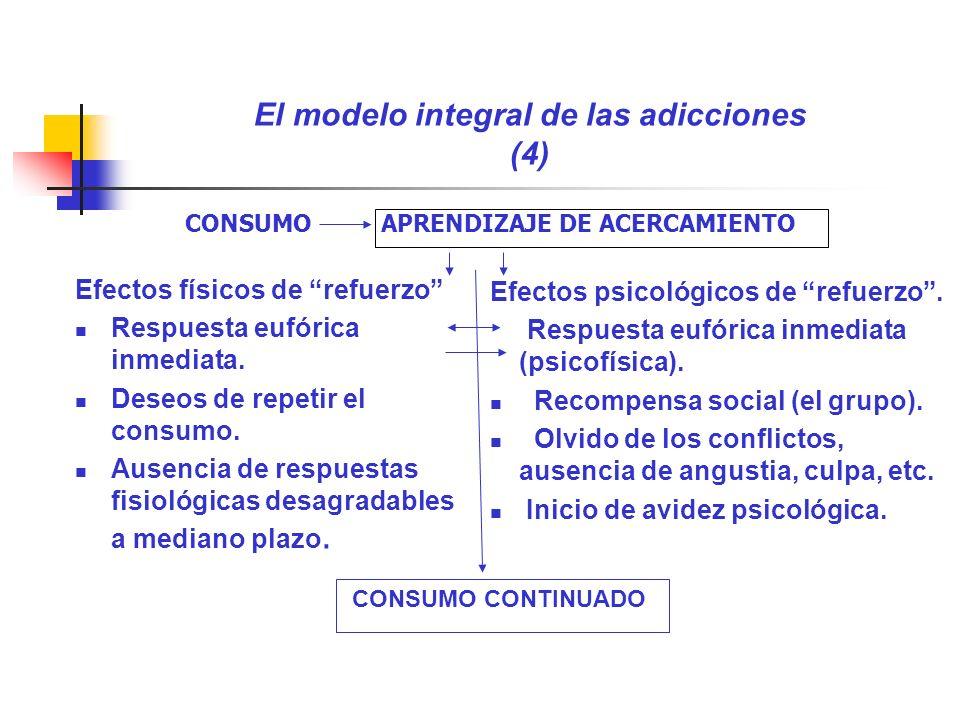 El modelo integral de las adicciones (4) Efectos físicos de refuerzo Respuesta eufórica inmediata. Deseos de repetir el consumo. Ausencia de respuesta