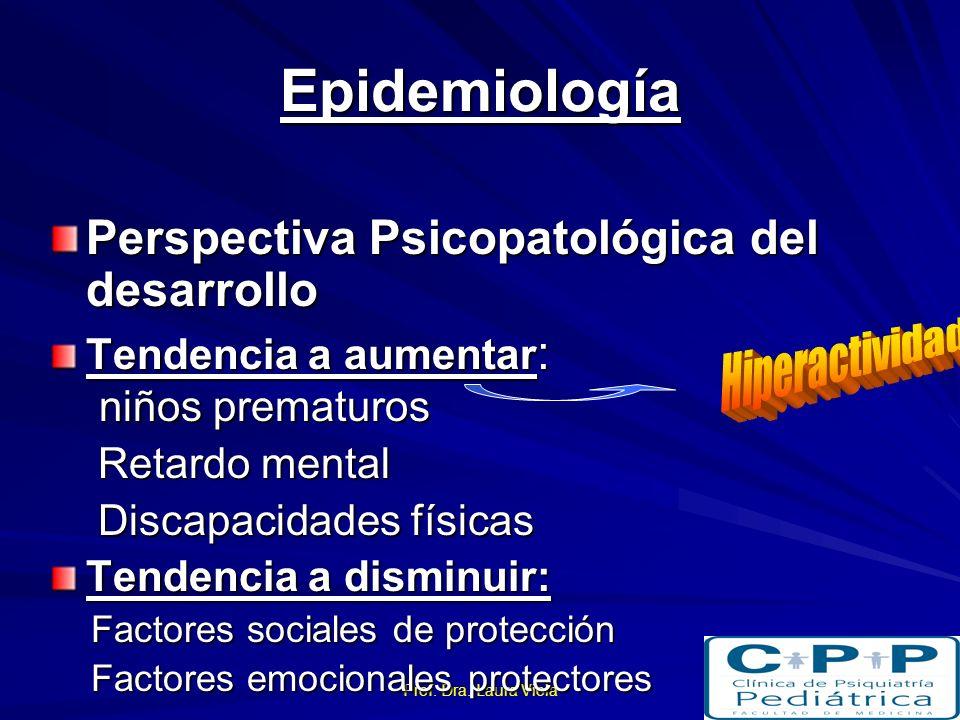 Prof. Dra. Laura Viola Epidemiología Sociológico y epidemiológico: Situación de pobreza y crisis económica Factores de riesgo: –Instrucción padres –De