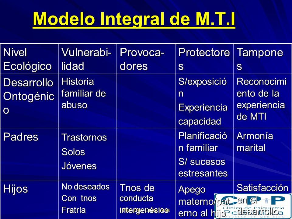 Prof. Dra. Laura Viola Modelo de causas posibles del Maltrato Infantil Epidemiología acumulada: Sumatoria de factores de riesgo Ausencia de factores p