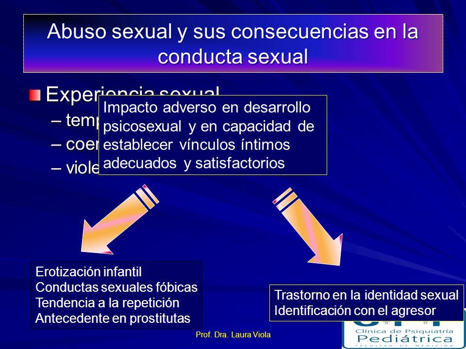Prof. Dra. Laura Viola Abuso sexual y sus consecuencias psicopatológicas generales Alta incidencia de los trastornos psiquiátricos Trastornos por ansi