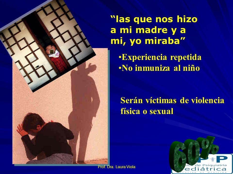 Prof. Dra. Laura Viola Patrón de conductas coercitivas: el golpe repetido y la injuria, el abuso psicológico, la violencia sexual, el asilamiento soci