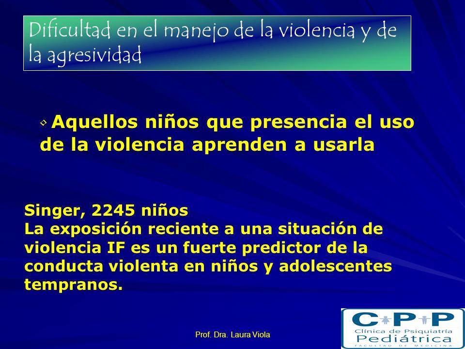 Prof. Dra. Laura Viola La situación de abuso genera violencia: Modelo de funcionamiento paterno Modelo de funcionamiento paterno Hostilidad del entorn