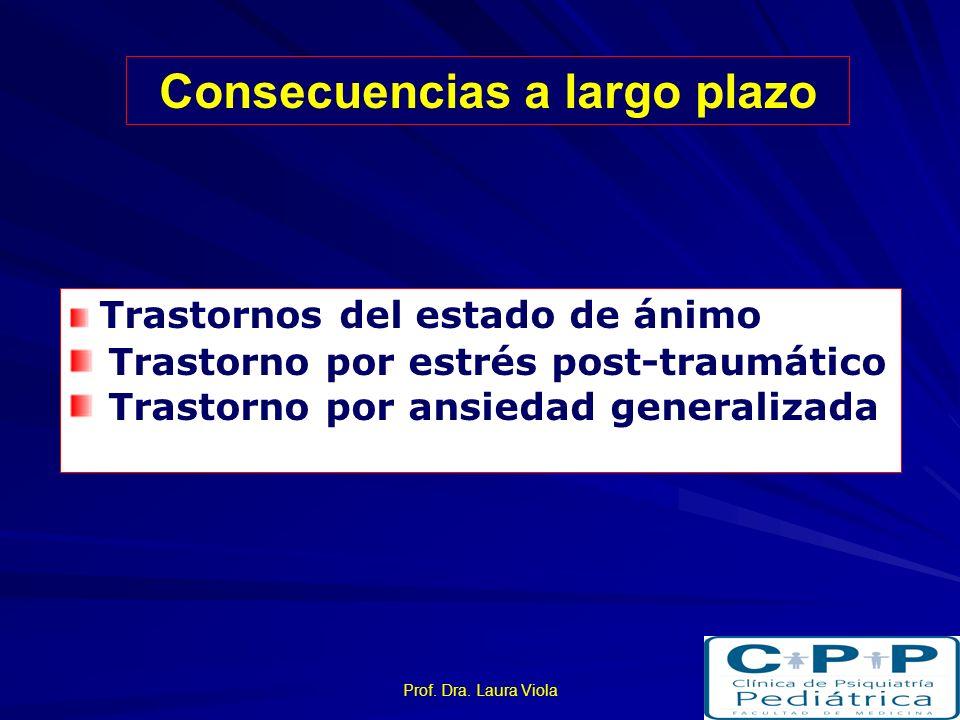 Prof. Dra. Laura Viola Diferencia de la expresión de la violencia desde una perspectiva de género Carlson, Varón tendencia a actuar Concepto de mascul