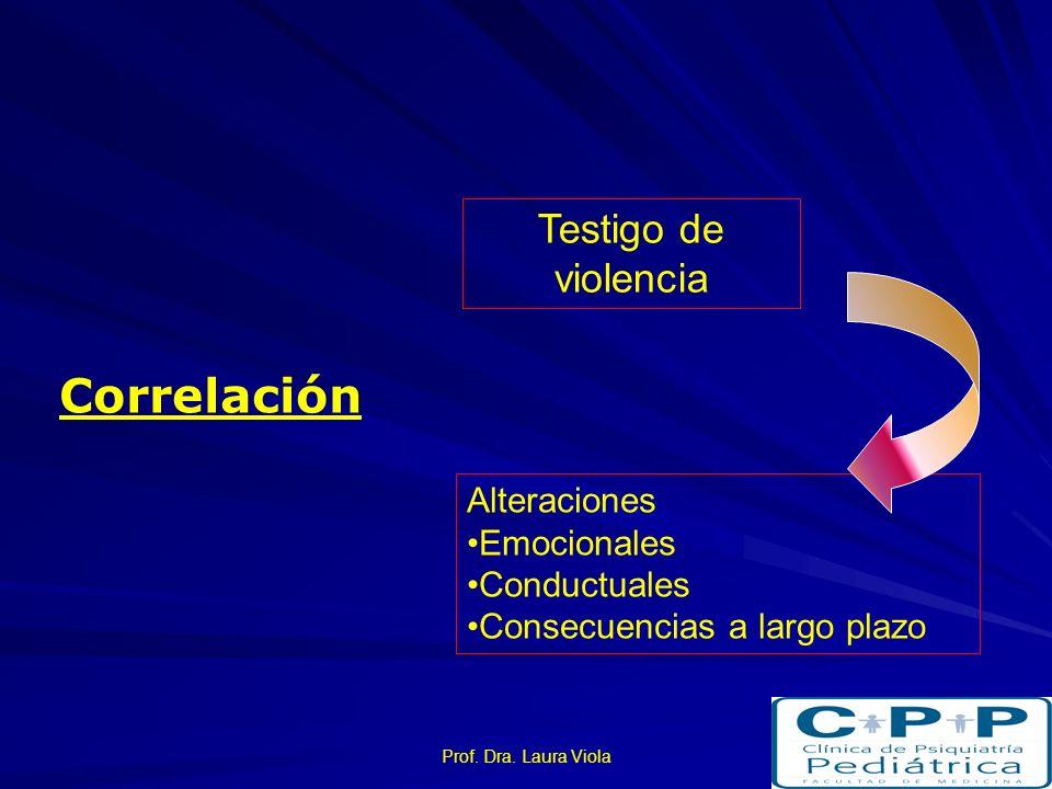 Prof. Dra. Laura Viola Dificultad en reconocimiento de emociones Relación con los padres: Vínculo con la madre: Establecimiento de conductas de apego