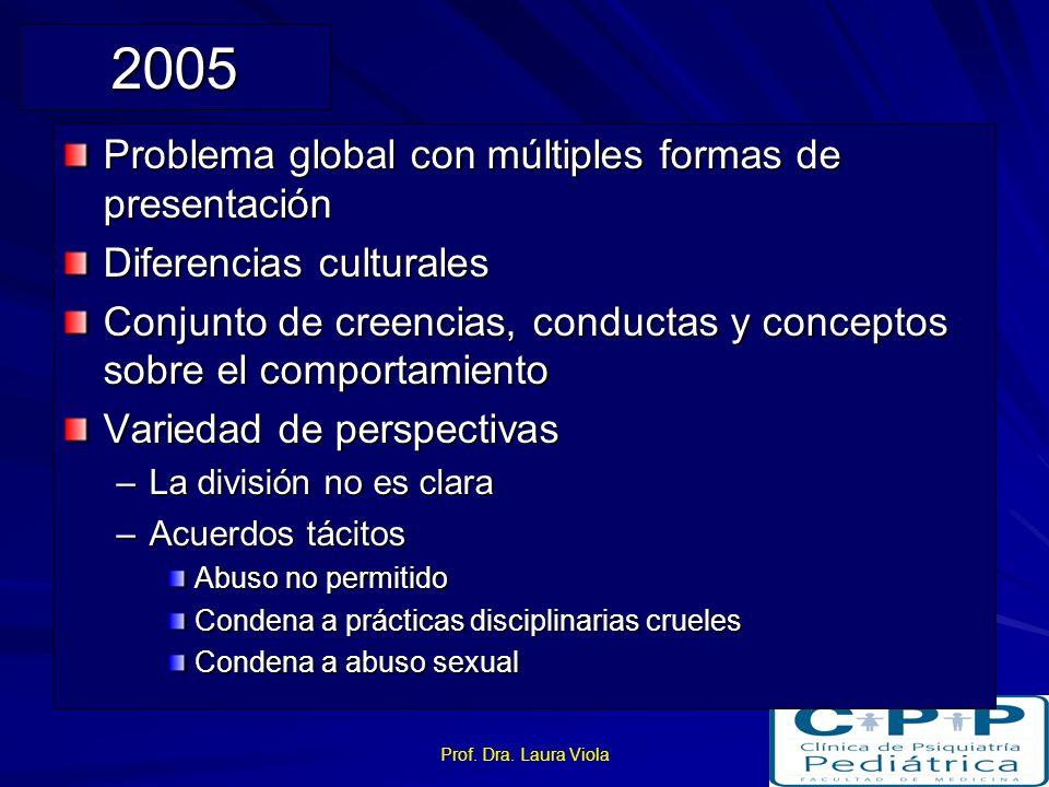 Prof.Dra. Laura Viola Relación con los padres: Los efectos varían si el agresor es un extraño.