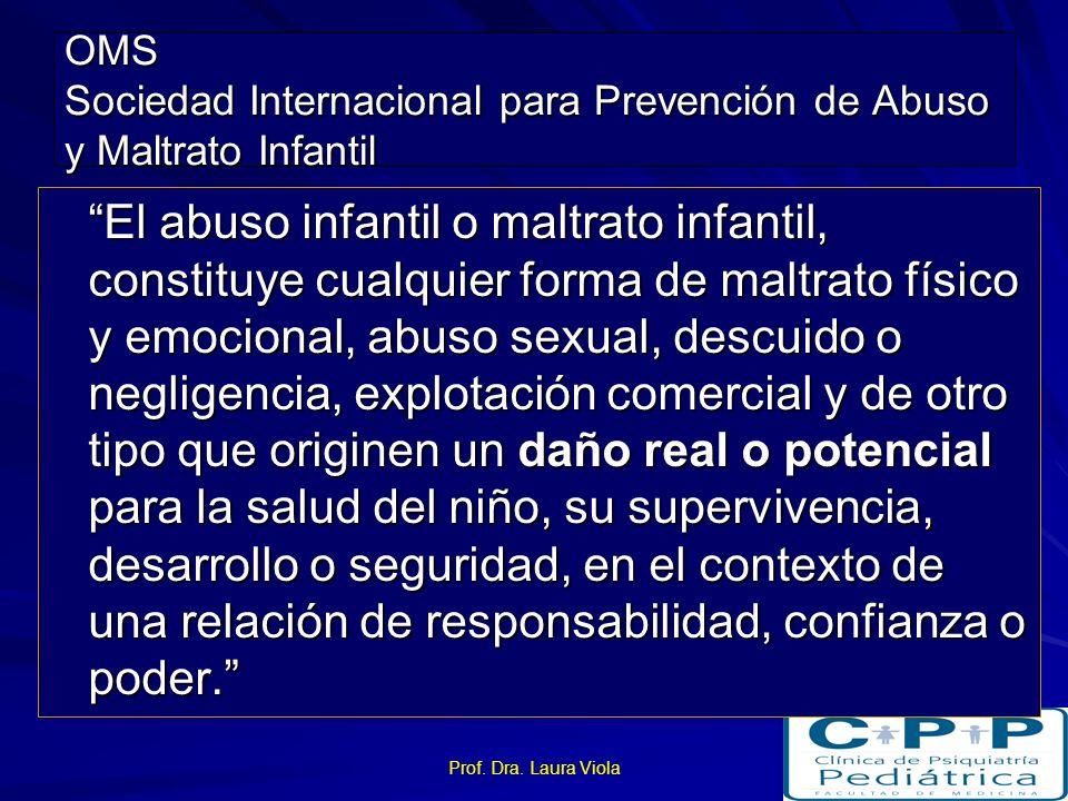 Prof. Dra. Laura Viola 2005 Problema global con múltiples formas de presentación Diferencias culturales Conjunto de creencias, conductas y conceptos s