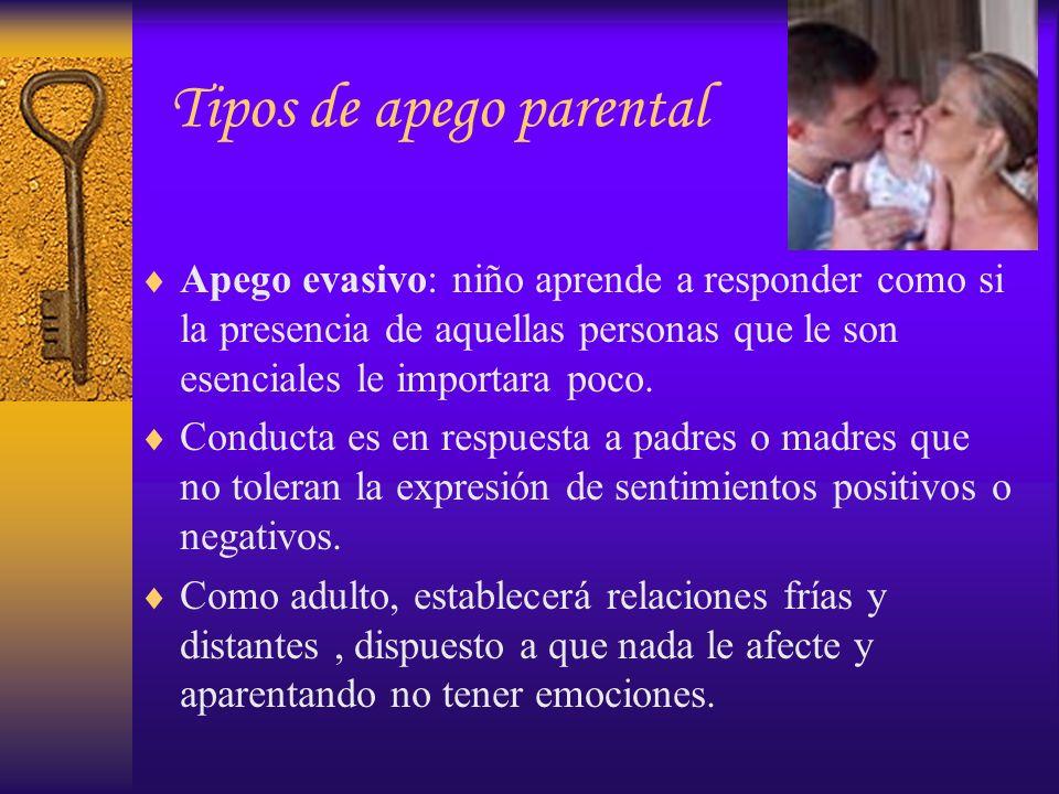 Tipos de apego parental Apego evasivo: niño aprende a responder como si la presencia de aquellas personas que le son esenciales le importara poco. Con