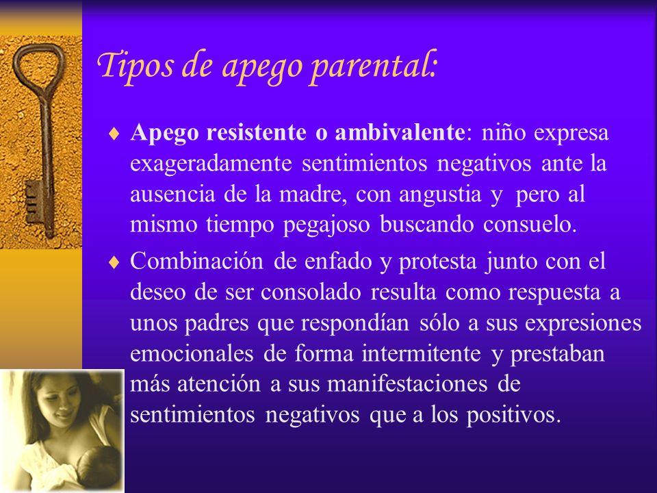Tipos de apego parental: Apego resistente o ambivalente: niño expresa exageradamente sentimientos negativos ante la ausencia de la madre, con angustia