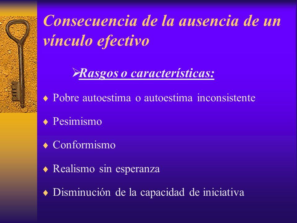Consecuencia de la ausencia de un vínculo efectivo Rasgos o características: Pobre autoestima o autoestima inconsistente Pesimismo Conformismo Realism