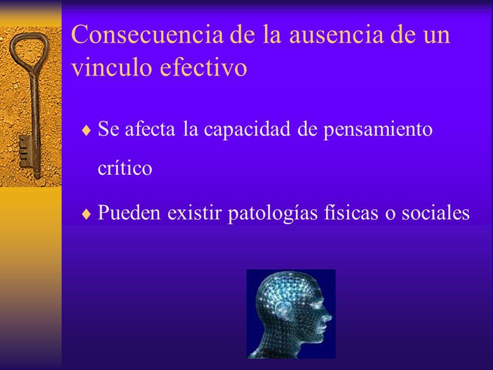 Consecuencia de la ausencia de un vinculo efectivo Se afecta la capacidad de pensamiento crítico Pueden existir patologías físicas o sociales