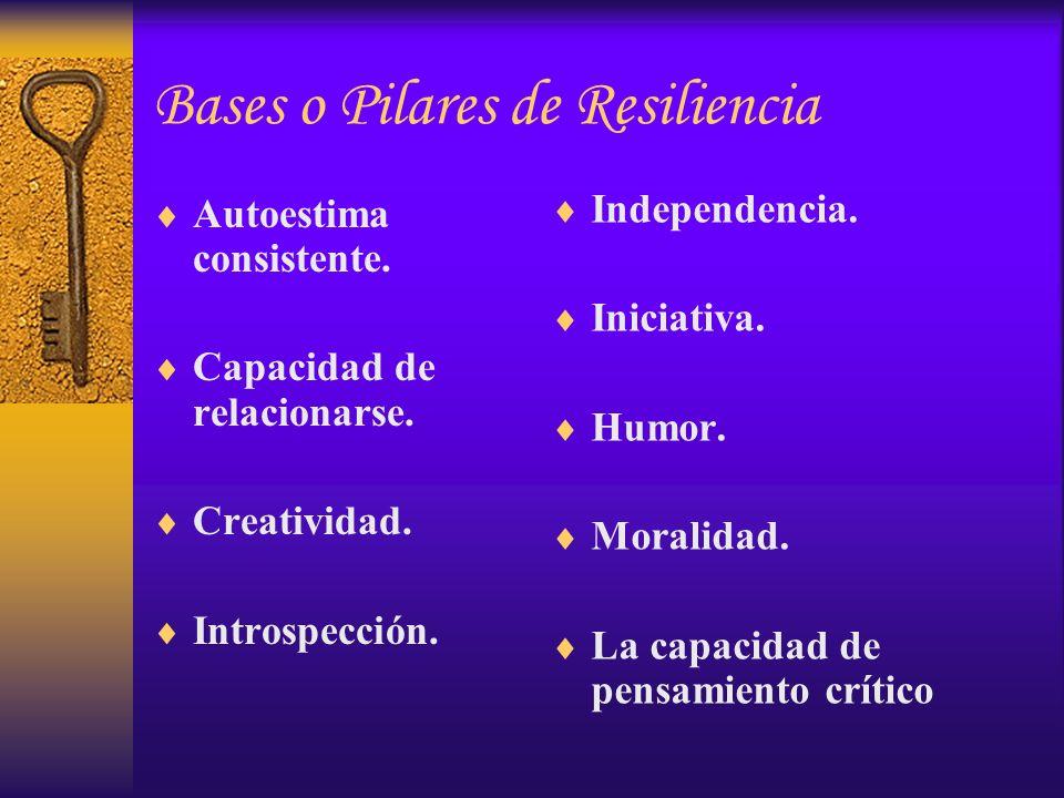 Bases o Pilares de Resiliencia Autoestima consistente. Capacidad de relacionarse. Creatividad. Introspección. Independencia. Iniciativa. Humor. Morali
