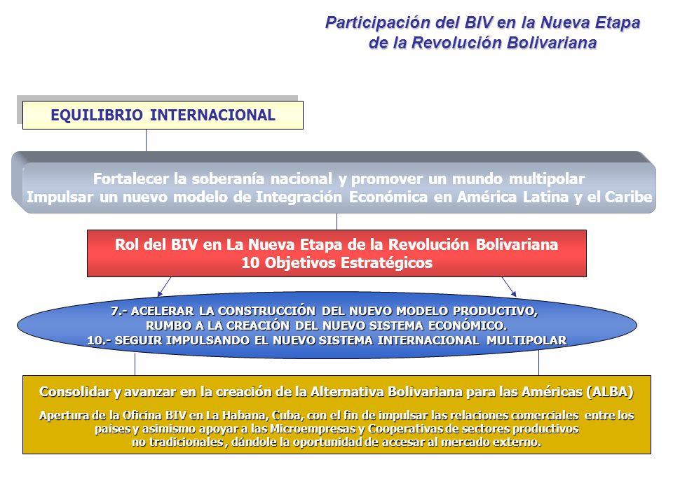Fortalecer la soberanía nacional y promover un mundo multipolar Impulsar un nuevo modelo de Integración Económica en América Latina y el Caribe EQUILI