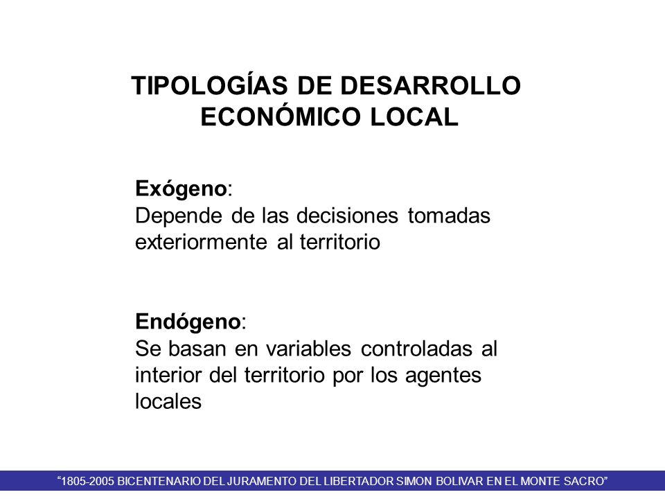 TIPOLOGÍAS DE DESARROLLO ECONÓMICO LOCAL Exógeno: Depende de las decisiones tomadas exteriormente al territorio Endógeno: Se basan en variables contro