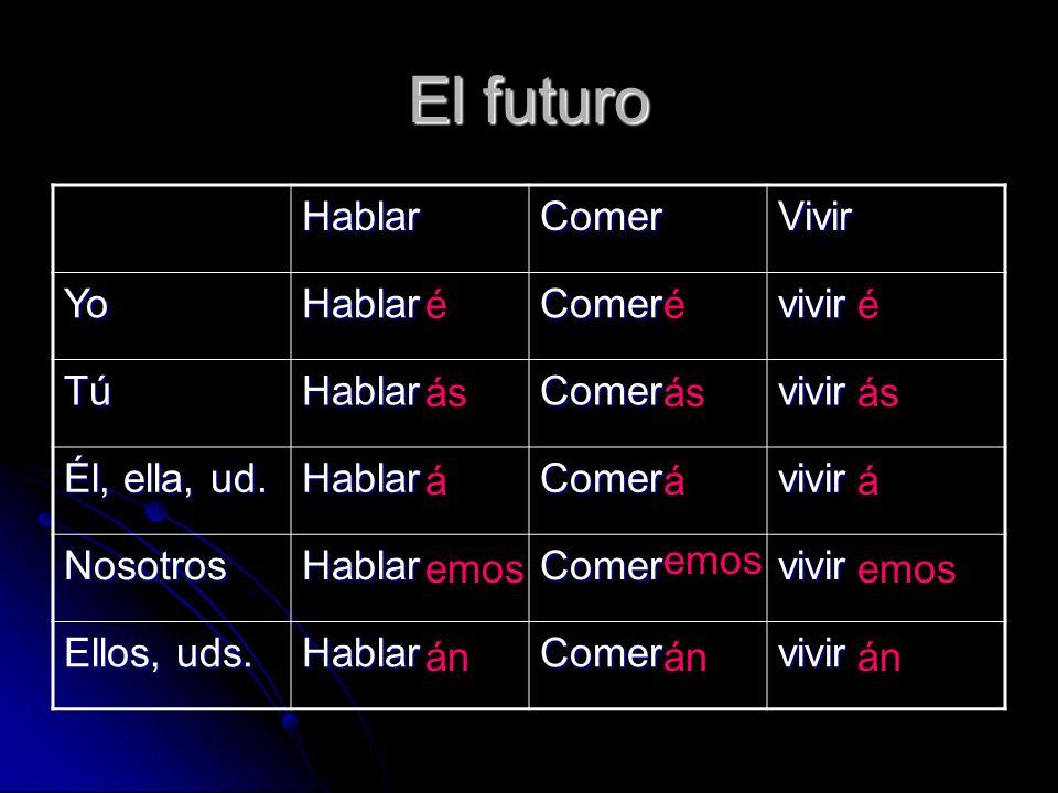 El futuro – verbos irregulares Para los verbos irregulares en el futuro, añade las terminaciones del futuro a la raíz irregular: haberhabr-habré, habrás, … poderpodr-podré, podrás, … quererquerr-querré, querrás, … sabersabr-sabré.