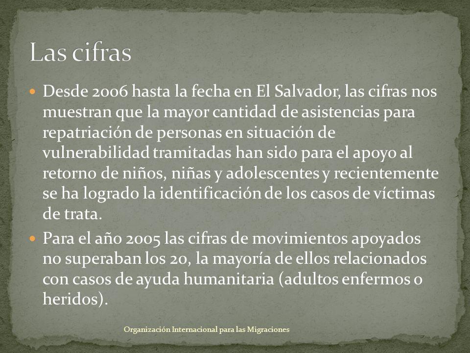 Desde 2006 hasta la fecha en El Salvador, las cifras nos muestran que la mayor cantidad de asistencias para repatriación de personas en situación de v