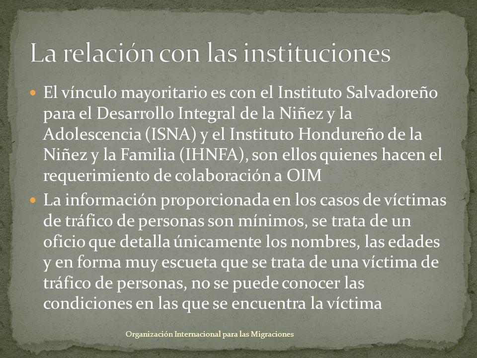 El vínculo mayoritario es con el Instituto Salvadoreño para el Desarrollo Integral de la Niñez y la Adolescencia (ISNA) y el Instituto Hondureño de la