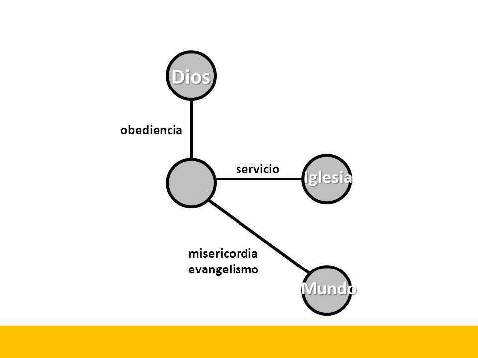 Dios Iglesia Mundo obediencia servicio misericordia evangelismo