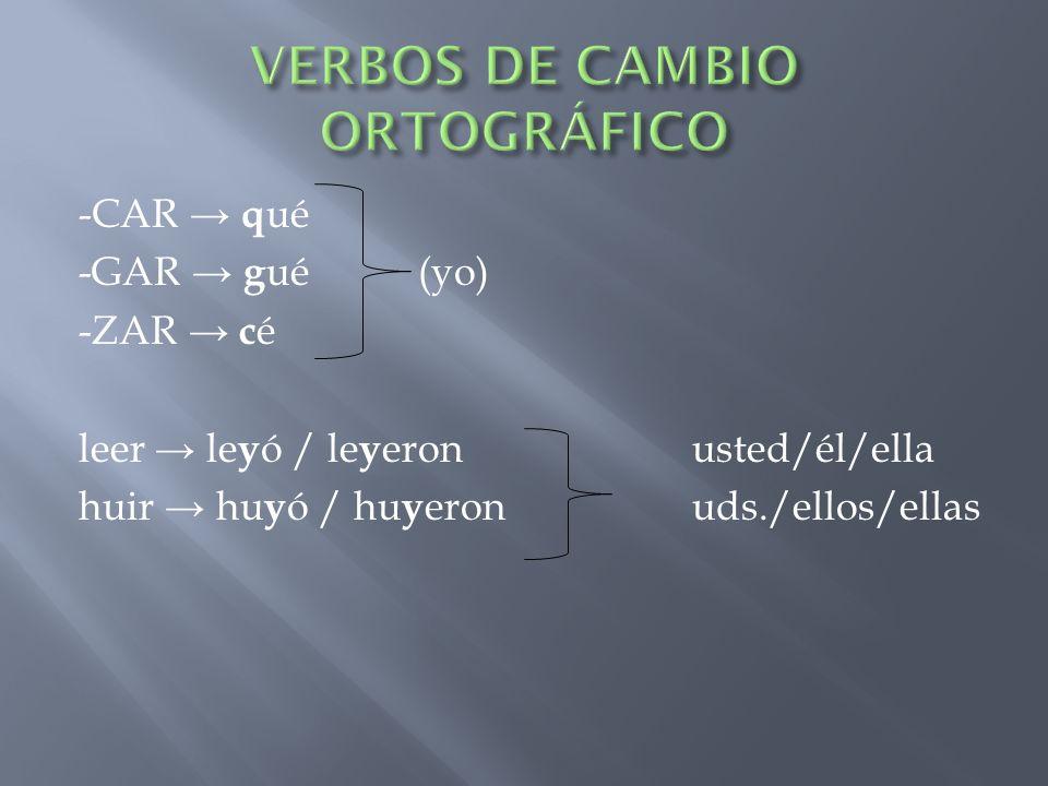 -CAR q ué -GAR g ué (yo) -ZAR c é leer le y ó / le y eronusted/él/ella huir hu y ó / hu y eronuds./ellos/ellas