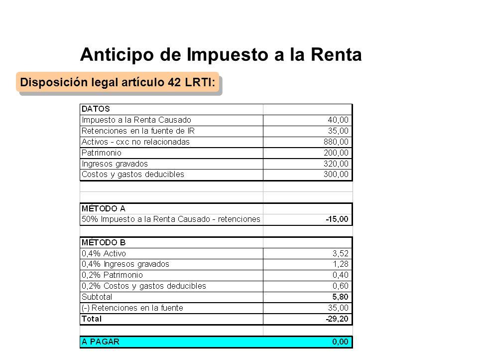 Disposición legal artículo 42 LRTI: Anticipo de Impuesto a la Renta