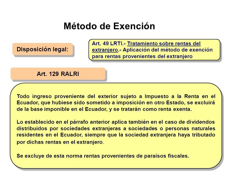 Método de Exención Disposición legal: Art. 129 RALRI Todo ingreso proveniente del exterior sujeto a Impuesto a la Renta en el Ecuador, que hubiese sid