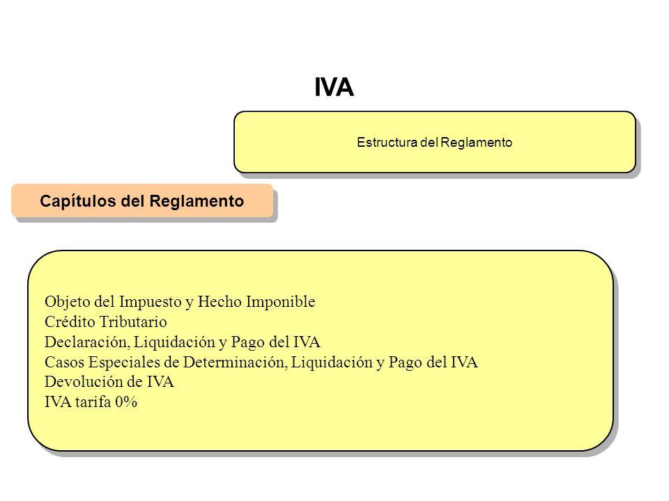 Capítulos del Reglamento Objeto del Impuesto y Hecho Imponible Crédito Tributario Declaración, Liquidación y Pago del IVA Casos Especiales de Determin