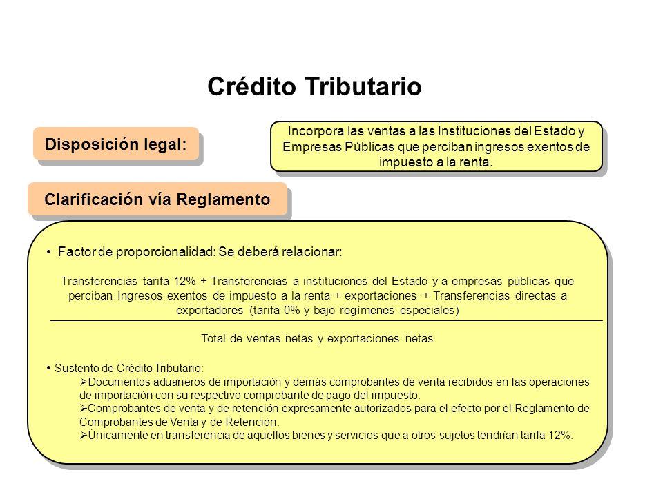 Crédito Tributario Disposición legal: Clarificación vía Reglamento Factor de proporcionalidad: Se deberá relacionar: Transferencias tarifa 12% + Trans
