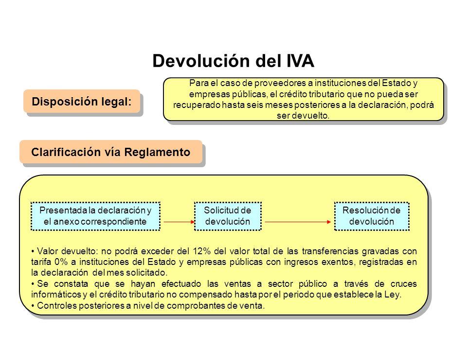 Disposición legal: Clarificación vía Reglamento Valor devuelto: no podrá exceder del 12% del valor total de las transferencias gravadas con tarifa 0%