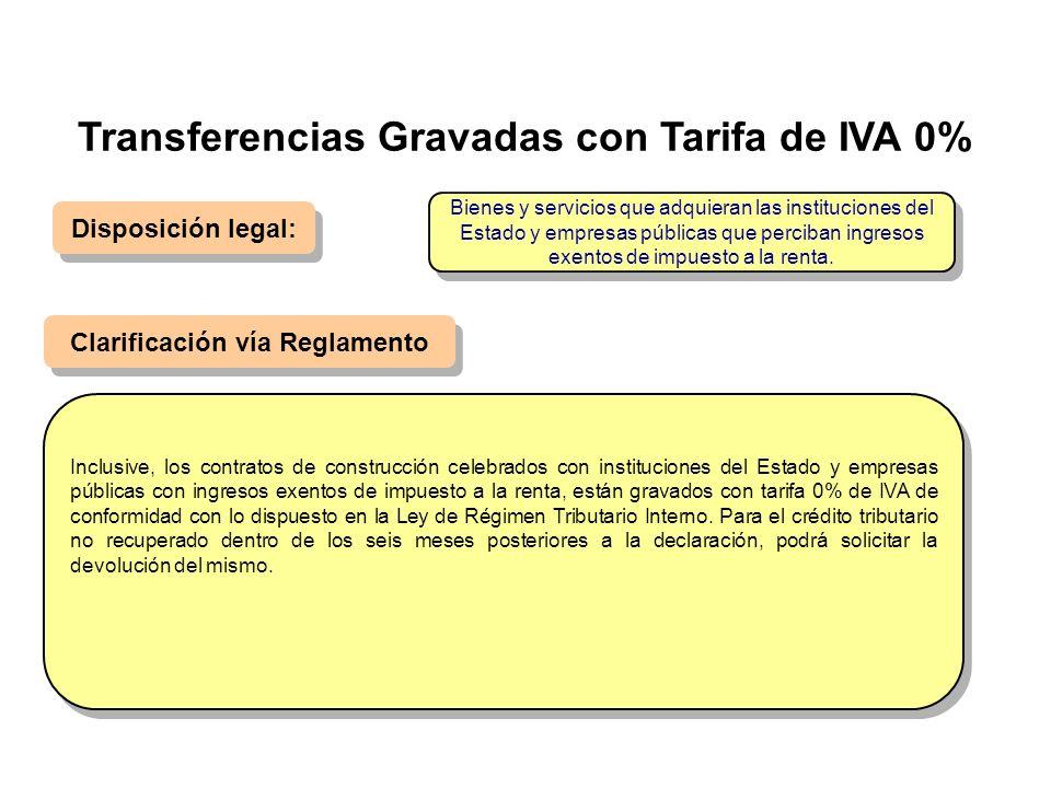 Transferencias Gravadas con Tarifa de IVA 0% Disposición legal: Clarificación vía Reglamento Inclusive, los contratos de construcción celebrados con i