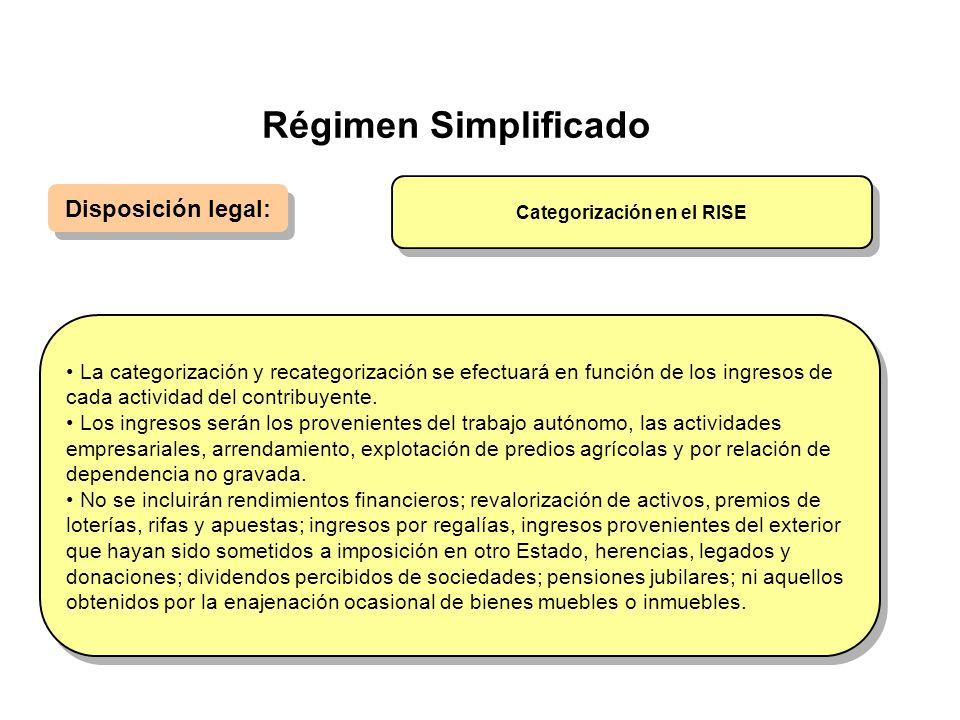 Régimen Simplificado Disposición legal: La categorización y recategorización se efectuará en función de los ingresos de cada actividad del contribuyen