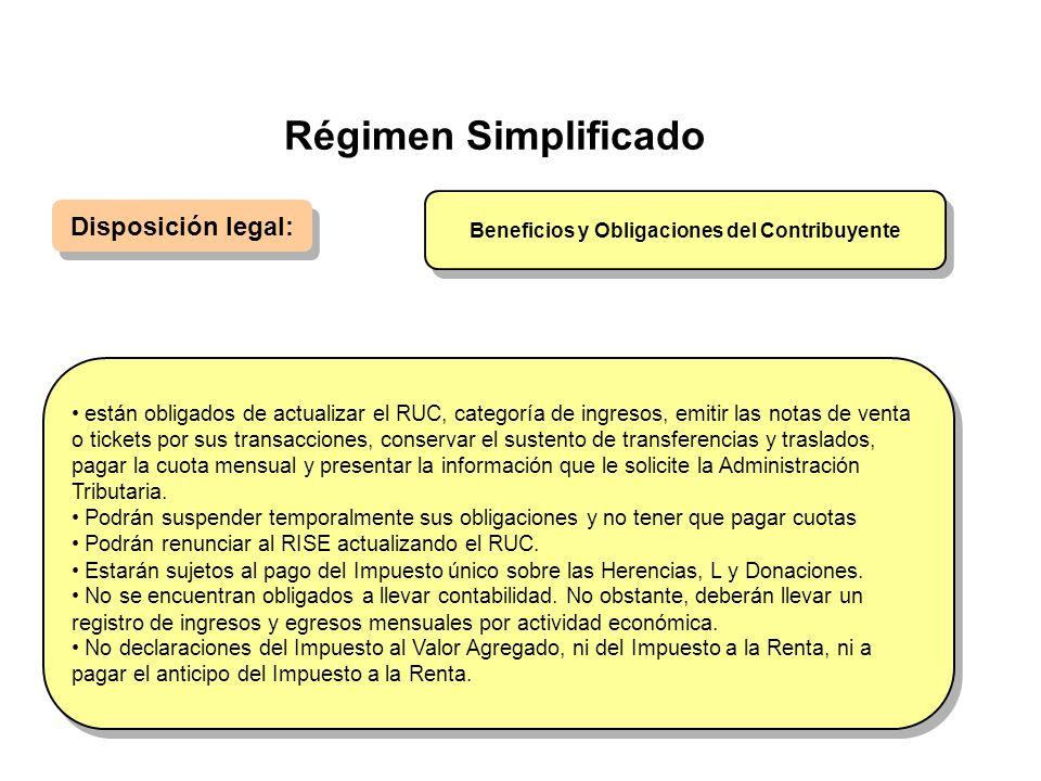 Régimen Simplificado Disposición legal: están obligados de actualizar el RUC, categoría de ingresos, emitir las notas de venta o tickets por sus trans
