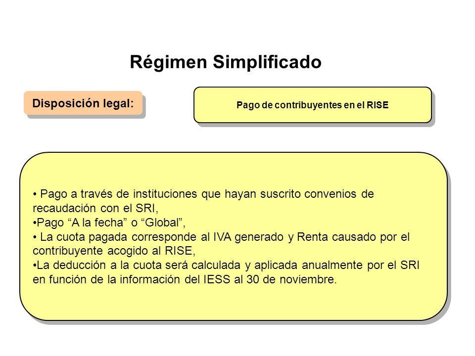 Régimen Simplificado Disposición legal: Pago a través de instituciones que hayan suscrito convenios de recaudación con el SRI, Pago A la fecha o Globa