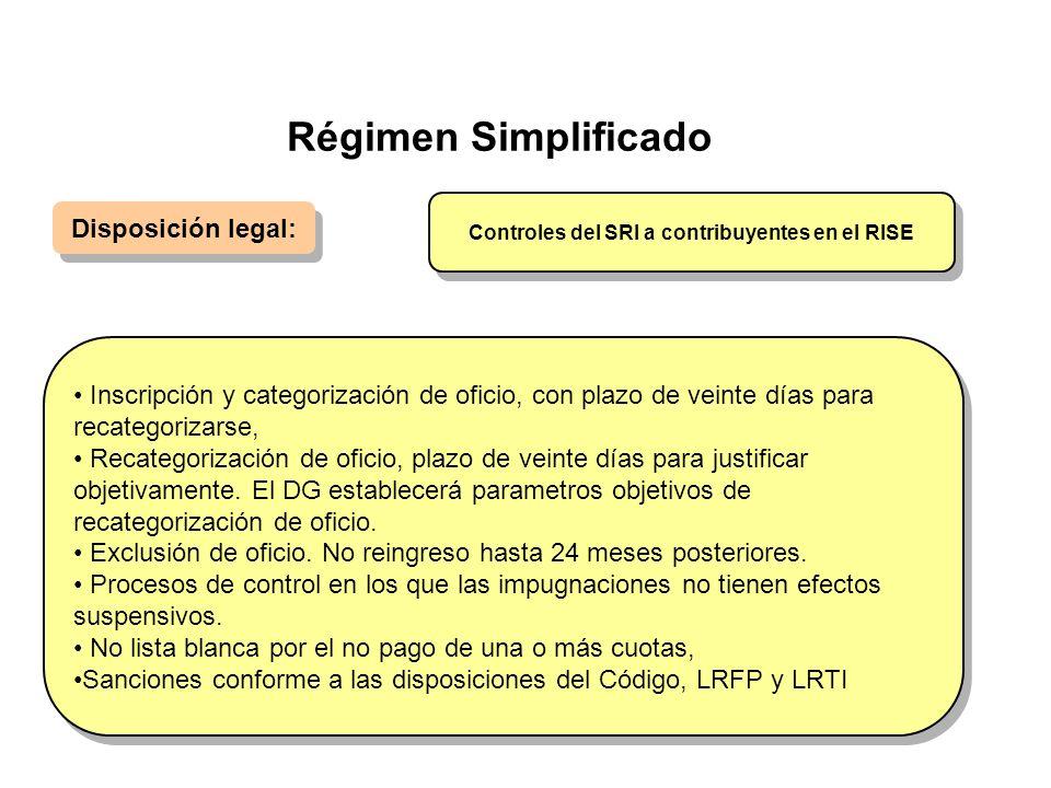 Régimen Simplificado Disposición legal: Inscripción y categorización de oficio, con plazo de veinte días para recategorizarse, Recategorización de ofi