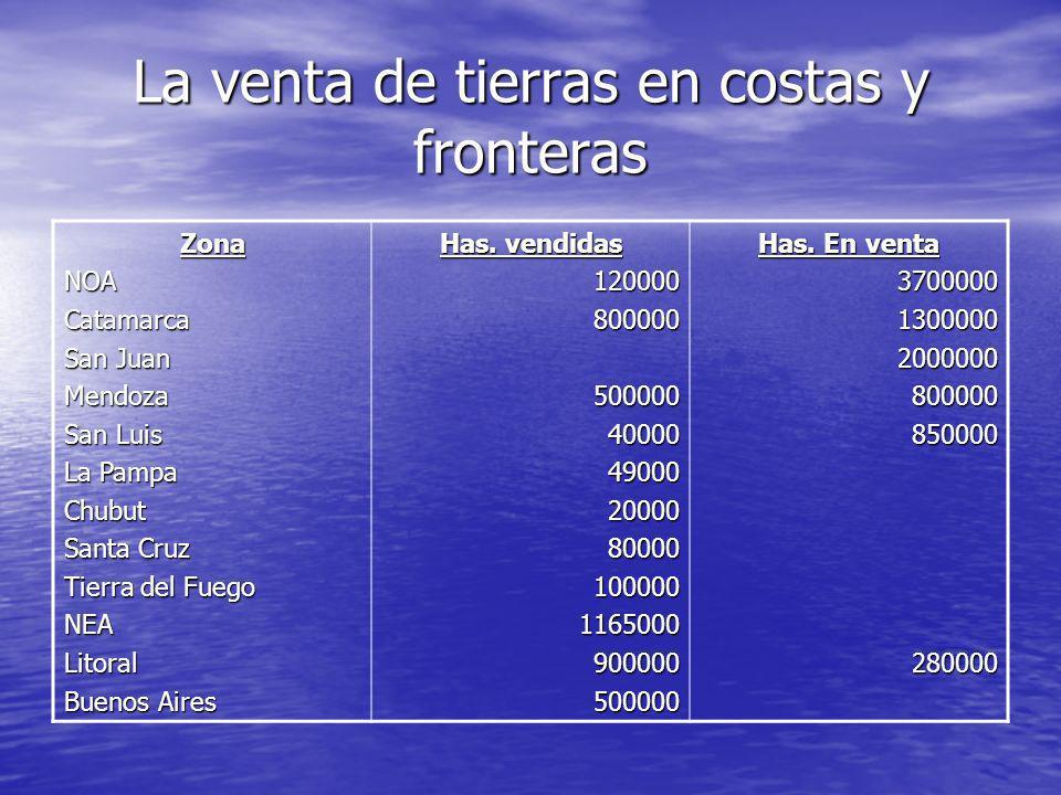La venta de tierras en costas y fronteras ZonaNOACatamarca San Juan Mendoza San Luis La Pampa Chubut Santa Cruz Tierra del Fuego NEALitoral Buenos Air