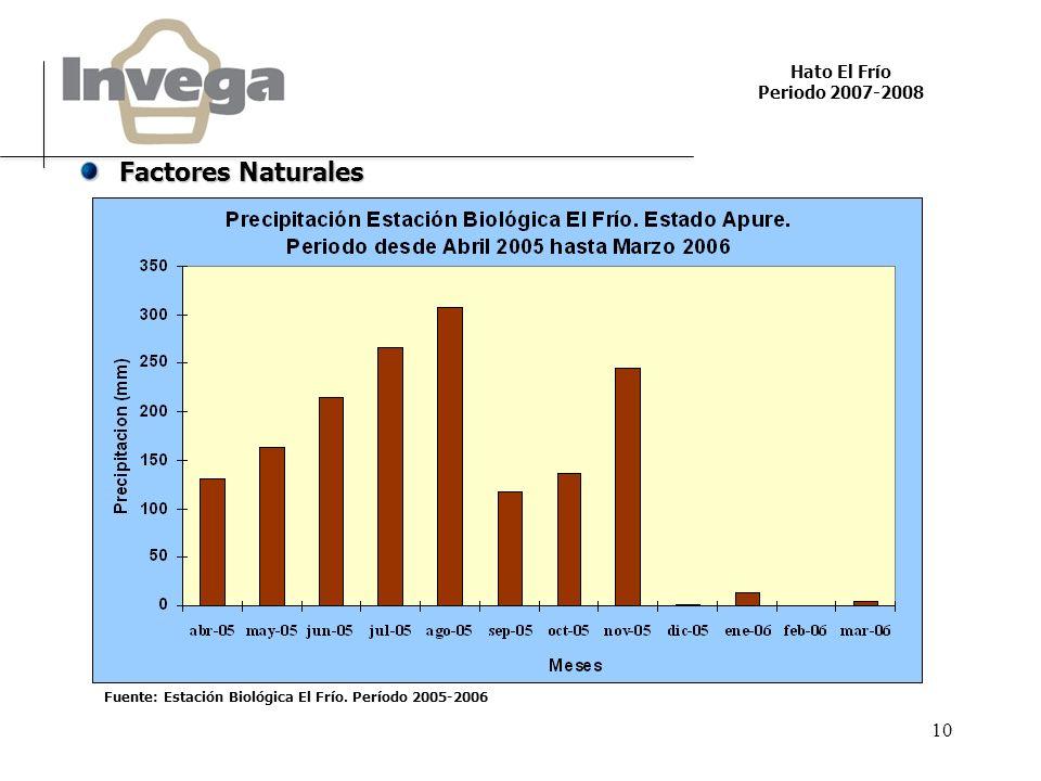 Hato El Frío Periodo 2007-2008 10 Fuente: Estación Biológica El Frío. Período 2005-2006 Factores Naturales