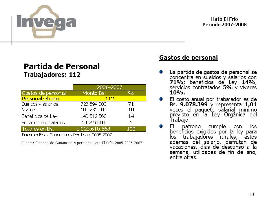 Hato El Frío Periodo 2007-2008 13 Gastos de personal La partida de gastos de personal se concentra en sueldos y salarios con 71%; beneficios de Ley 14%, servicios contratados 5% y víveres 10%.