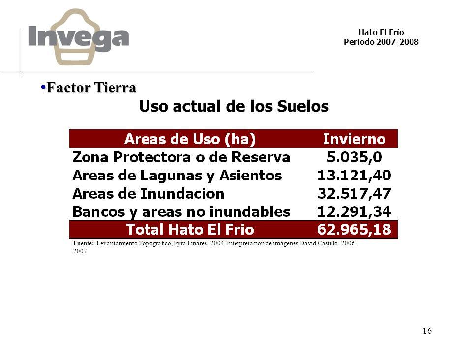 Hato El Frío Periodo 2007-2008 16 Uso actual de los Suelos Fuente: Levantamiento Topográfico, Eyra Linares, 2004. Interpretación de imágenes David Cas