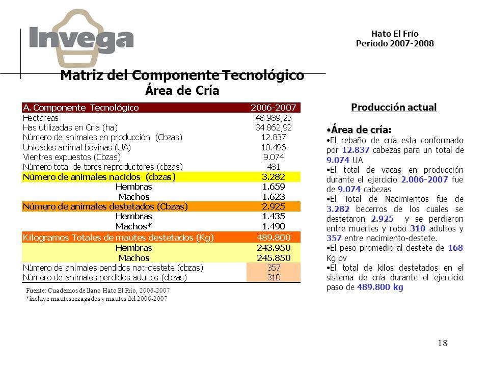 Hato El Frío Periodo 2007-2008 18 Producción actual Área de críaÁrea de cría: El rebaño de cría esta conformado por 12.837 cabezas para un total de 9.