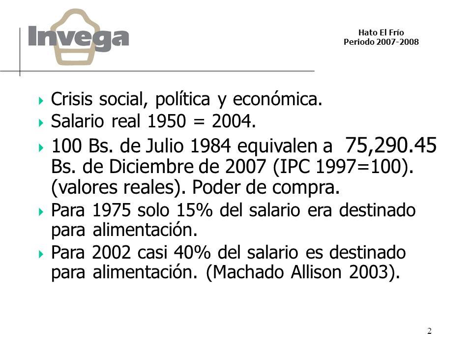 Hato El Frío Periodo 2007-2008 2 Crisis social, política y económica. Salario real 1950 = 2004. 100 Bs. de Julio 1984 equivalen a 75,290.45 Bs. de Dic