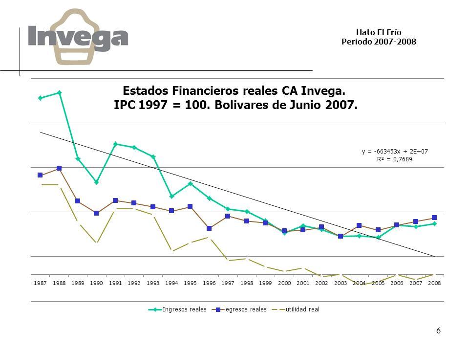 Hato El Frío Periodo 2007-2008 6